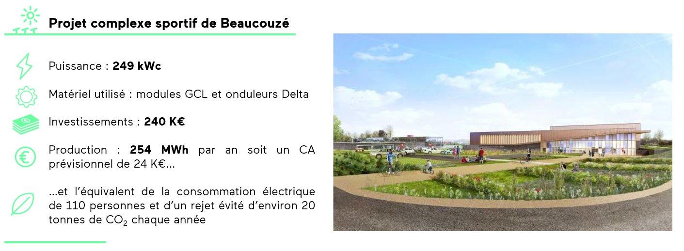 Centrales Solaires Angers Et Beaucouze Lendopolis